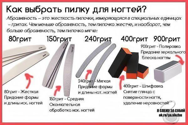 Что нужно для шеллака в домашних условиях: список