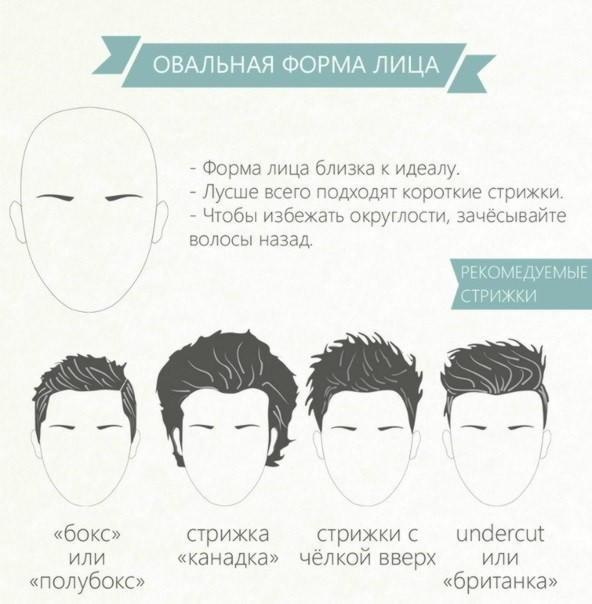 Как подобрать прическу по типу лица мужские