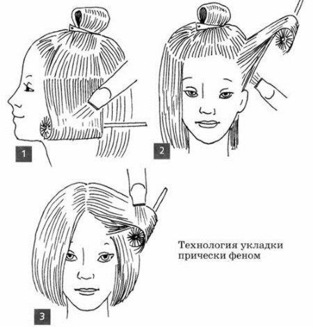 Как правильно сделать укладку волос самой